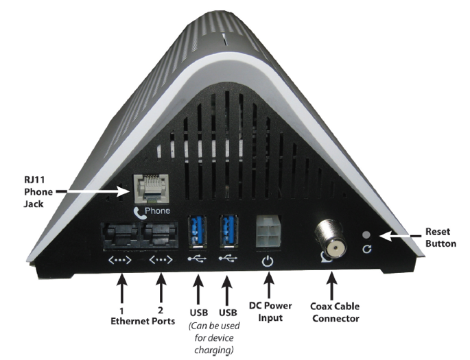 The Viasat WiFi Gateway Modem